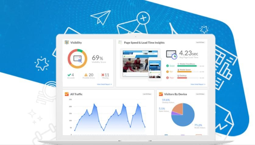 SEO dashboard for contractors SEO and marketing